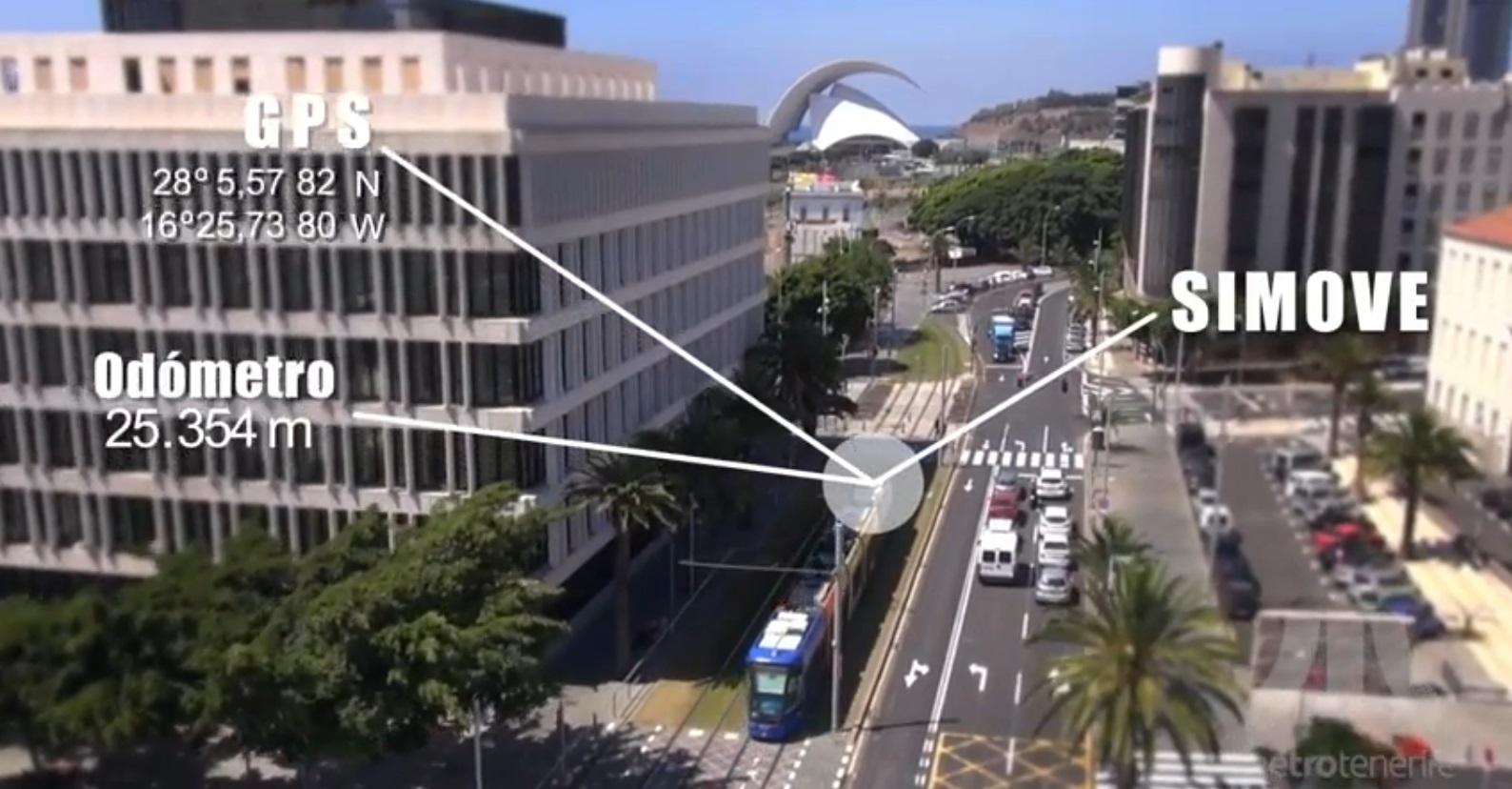 Simulación datos Simove con tranvía de tenerife