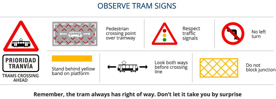 Observe Tram Signs