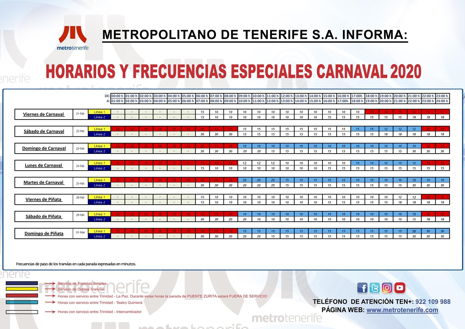 Cuadrante con los horarios y frecuencias especiales del tranvía para el Carnaval 2020.