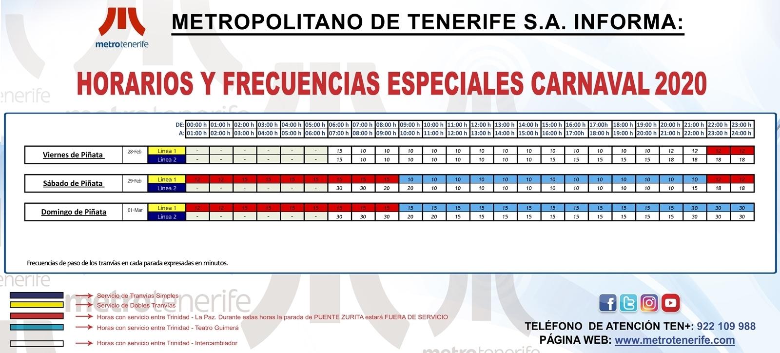 Cuadrante de horarios y frecuencias del tranvía para el fin de semana de Piñata.